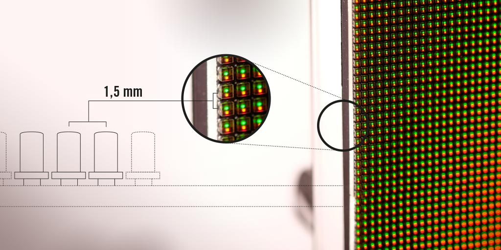 LED cathodes: 1.5 mm pixel pitch